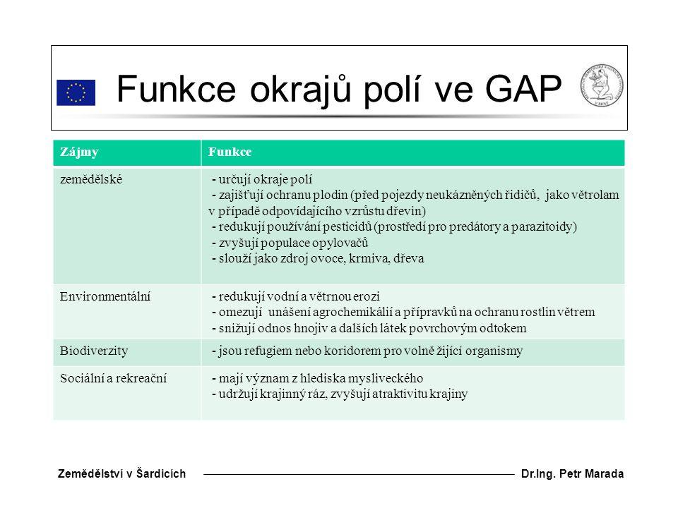 Funkce okrajů polí ve GAP