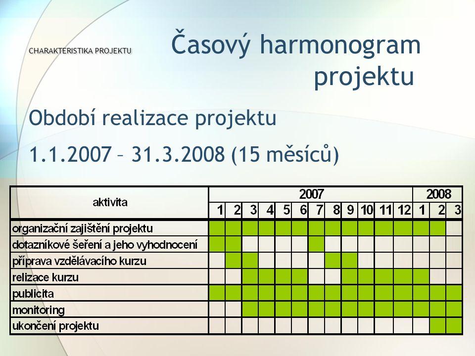 CHARAKTERISTIKA PROJEKTU Časový harmonogram projektu