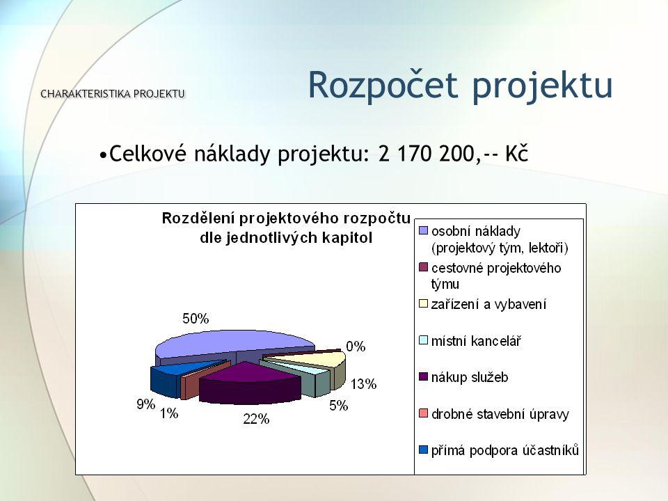 CHARAKTERISTIKA PROJEKTU Rozpočet projektu