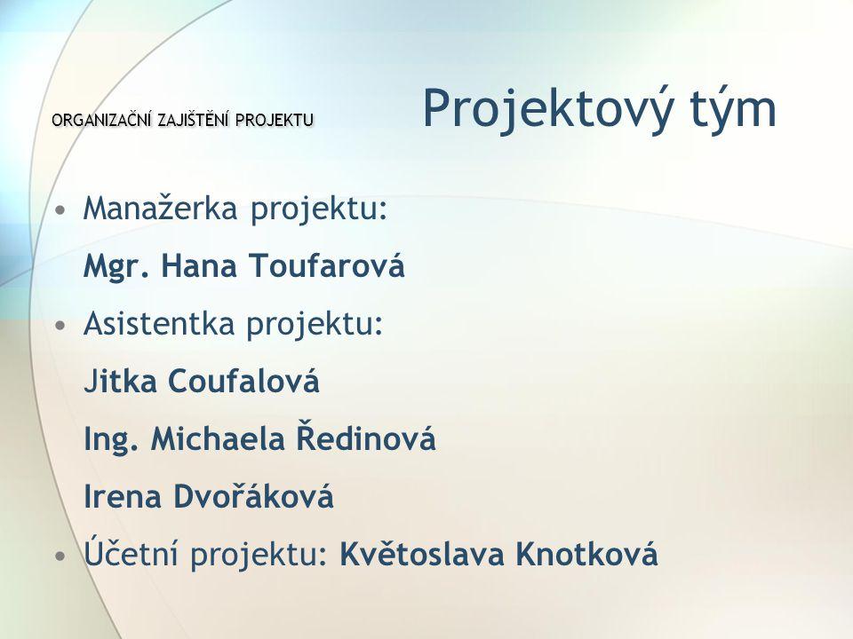 ORGANIZAČNÍ ZAJIŠTĚNÍ PROJEKTU Projektový tým