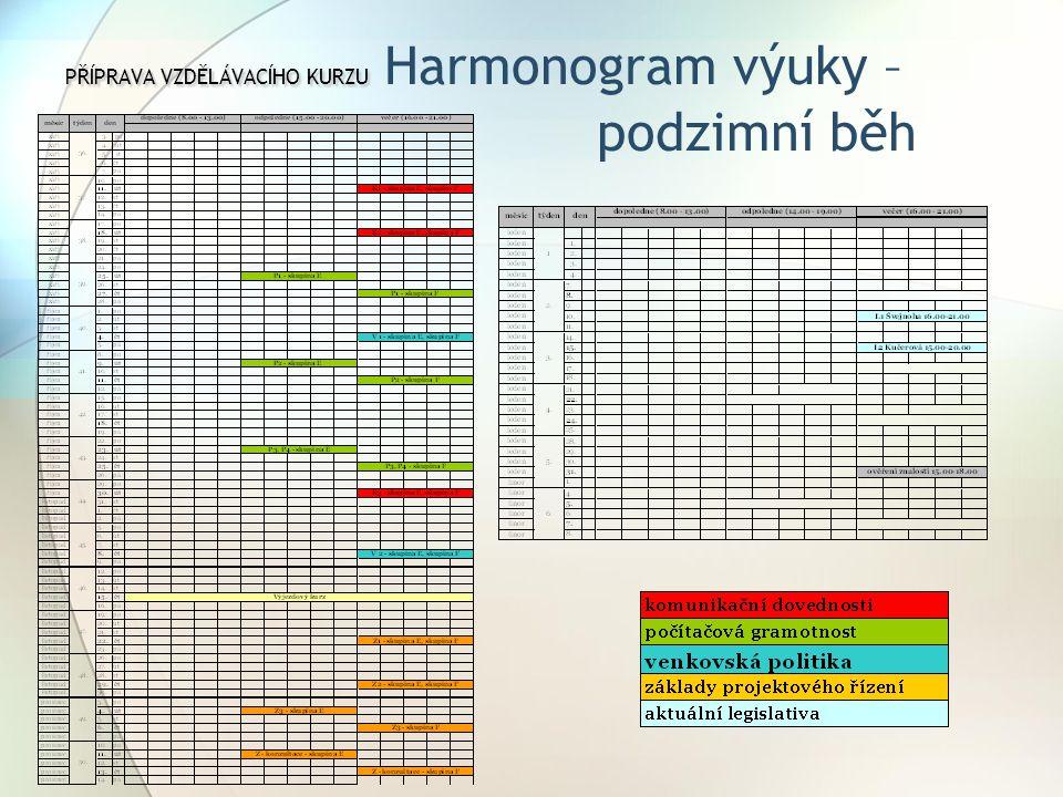 PŘÍPRAVA VZDĚLÁVACÍHO KURZU Harmonogram výuky – podzimní běh