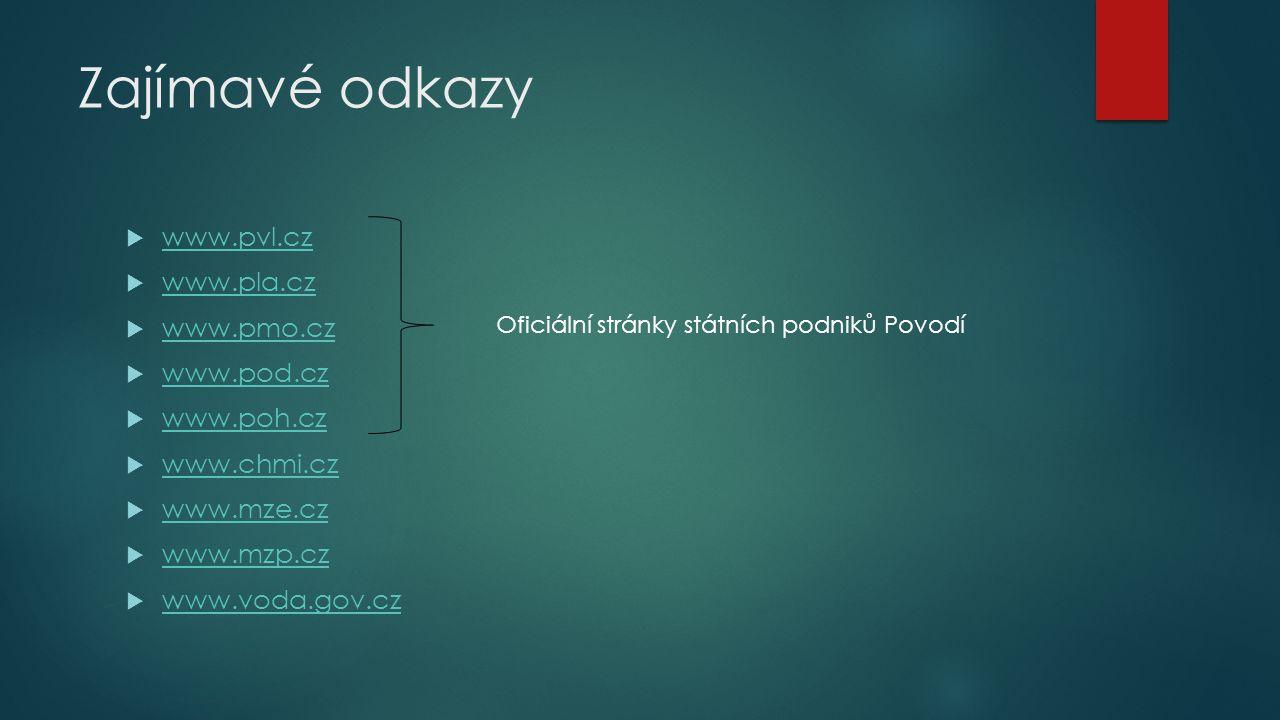 Zajímavé odkazy www.pvl.cz www.pla.cz www.pmo.cz www.pod.cz www.poh.cz