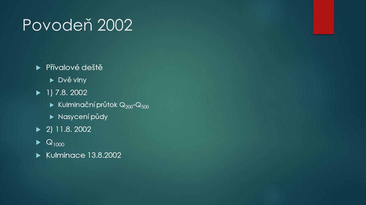 Povodeň 2002 Přívalové deště 1) 7.8. 2002 2) 11.8. 2002 Q1000