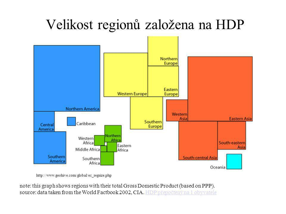 Velikost regionů založena na HDP