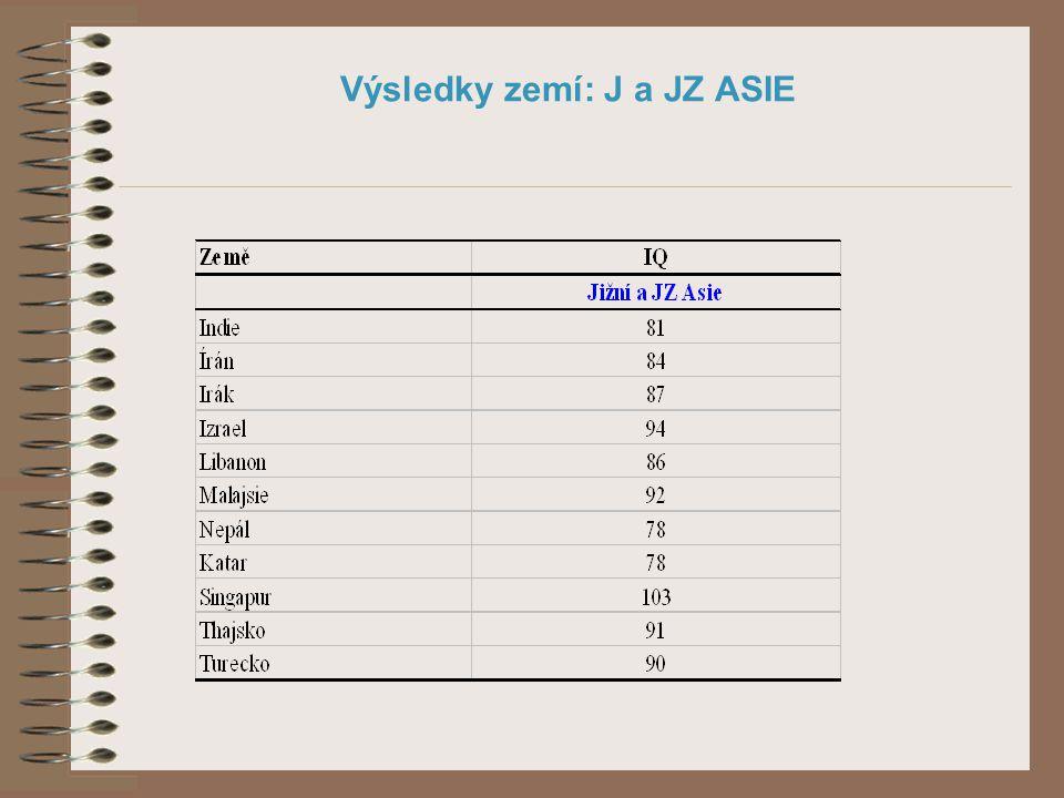 Výsledky zemí: J a JZ ASIE
