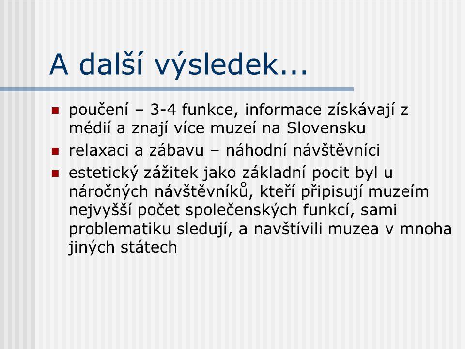 A další výsledek... poučení – 3-4 funkce, informace získávají z médií a znají více muzeí na Slovensku.