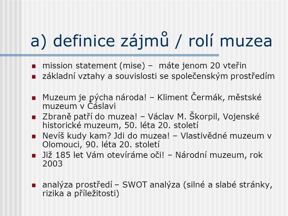 a) definice zájmů / rolí muzea