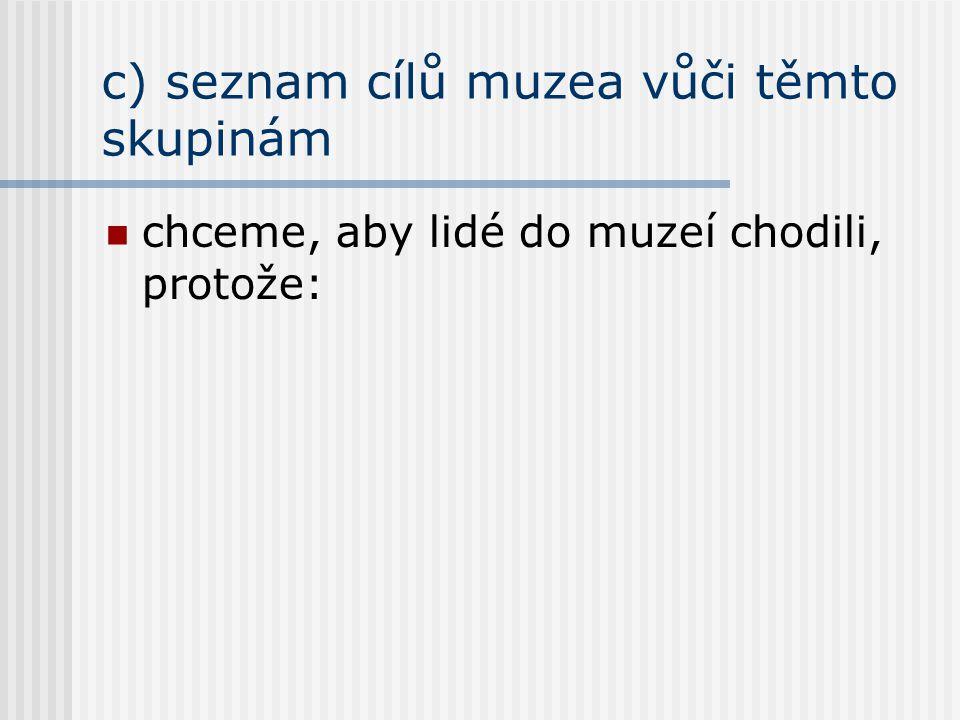c) seznam cílů muzea vůči těmto skupinám
