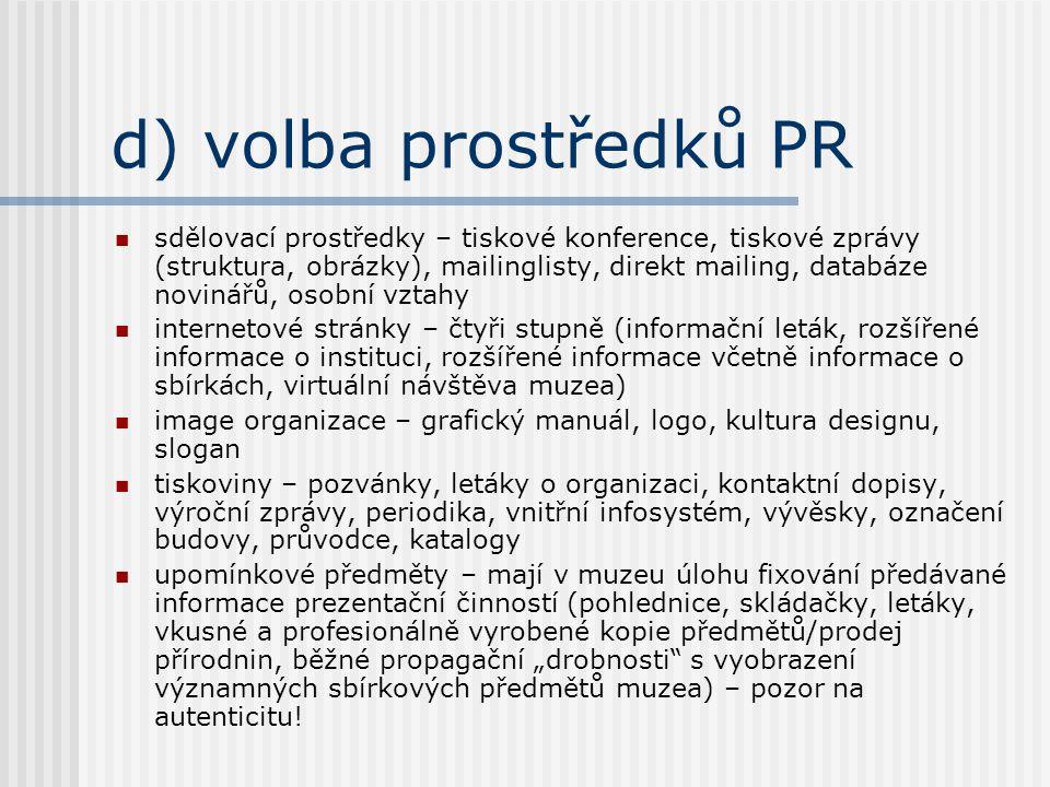 d) volba prostředků PR