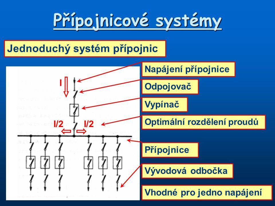Přípojnicové systémy Jednoduchý systém přípojnic Napájení přípojnice I