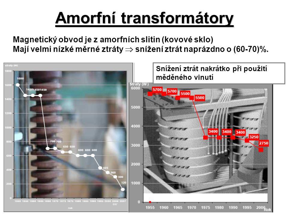 Amorfní transformátory
