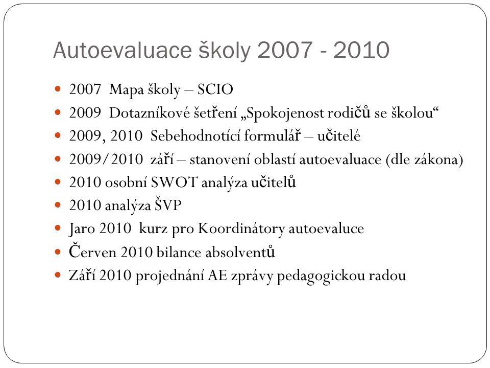 Autoevaluace školy 2007 - 2010 2007 Mapa školy – SCIO