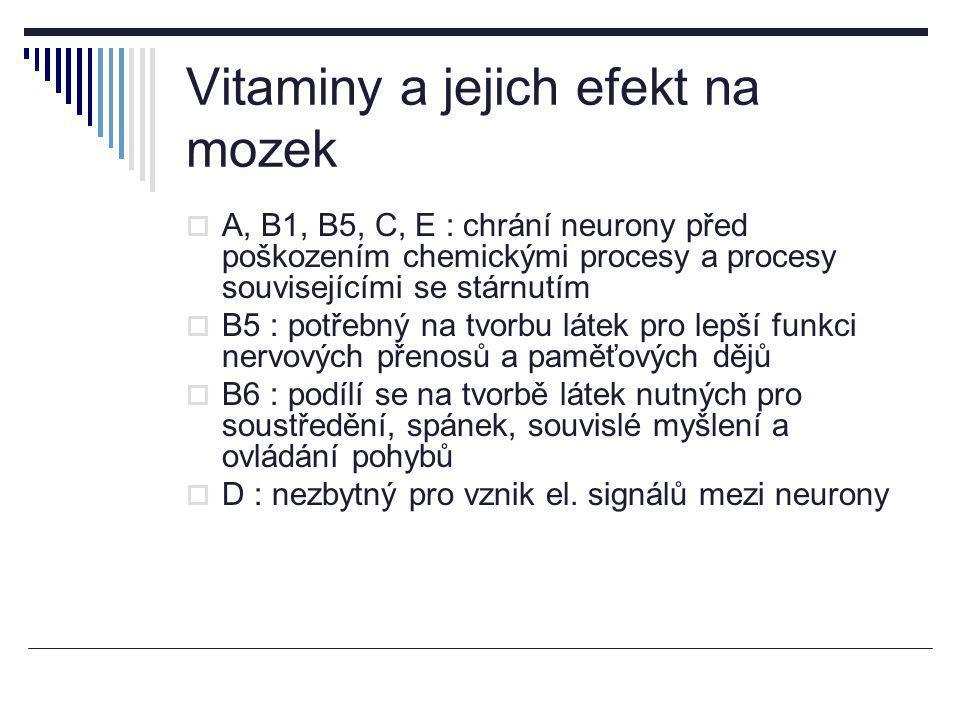 Vitaminy a jejich efekt na mozek