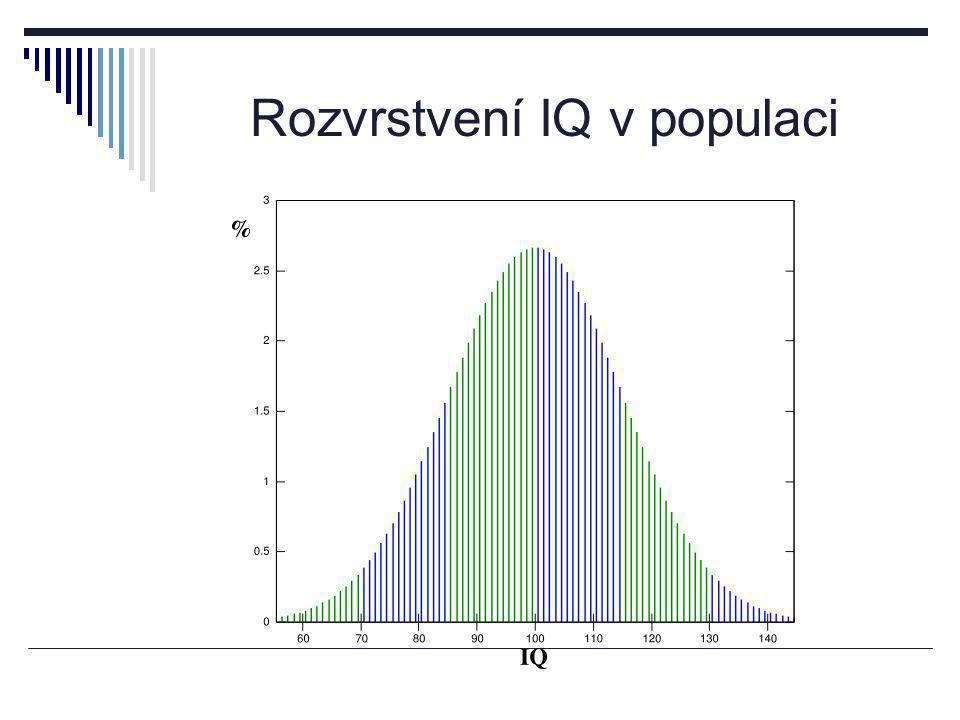 Rozvrstvení IQ v populaci