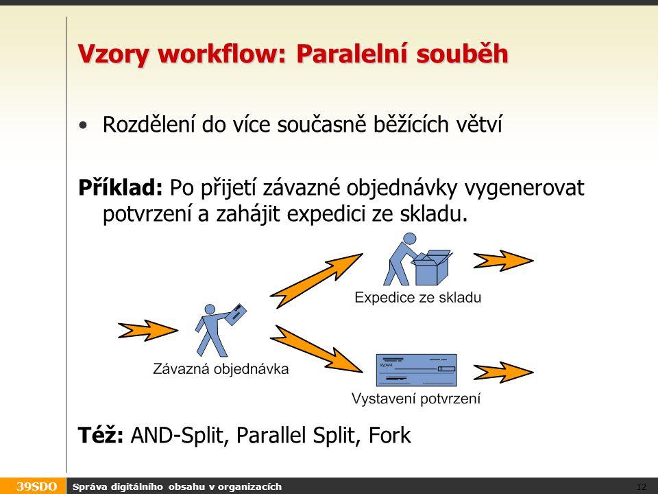 Vzory workflow: Paralelní souběh