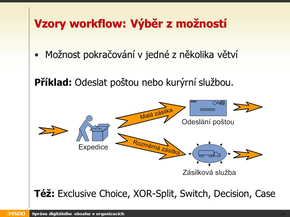 Vzory workflow: Výběr z možností