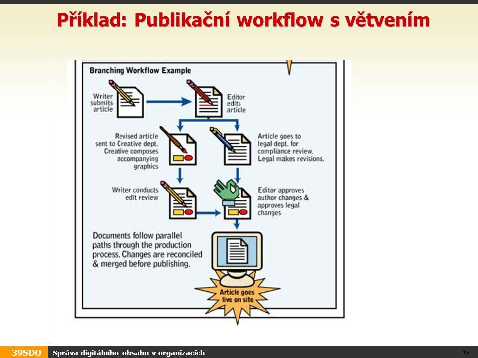 Příklad: Publikační workflow s větvením