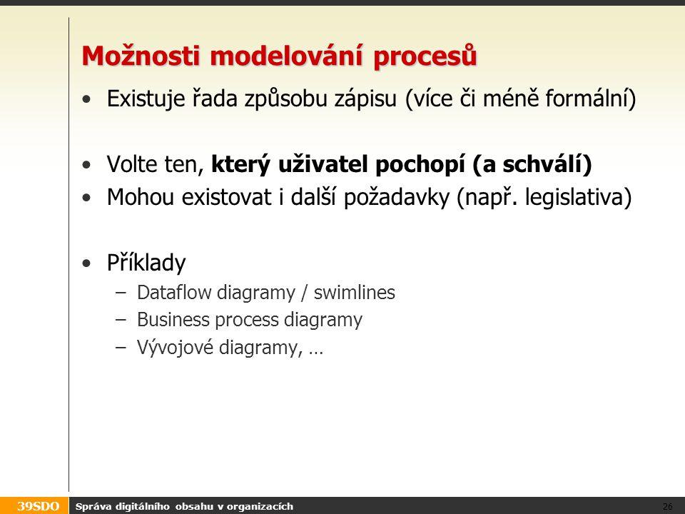 Možnosti modelování procesů
