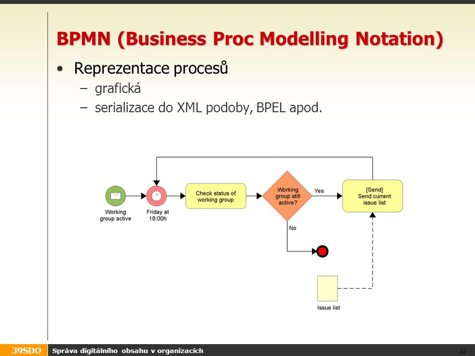 BPMN (Business Proc Modelling Notation)