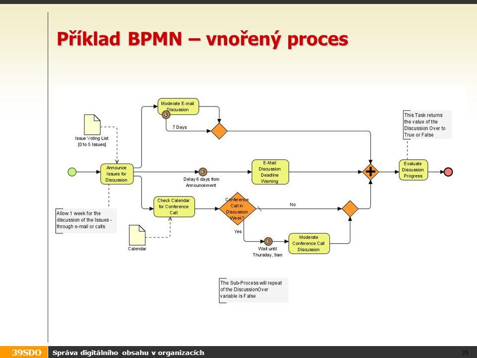 Příklad BPMN – vnořený proces