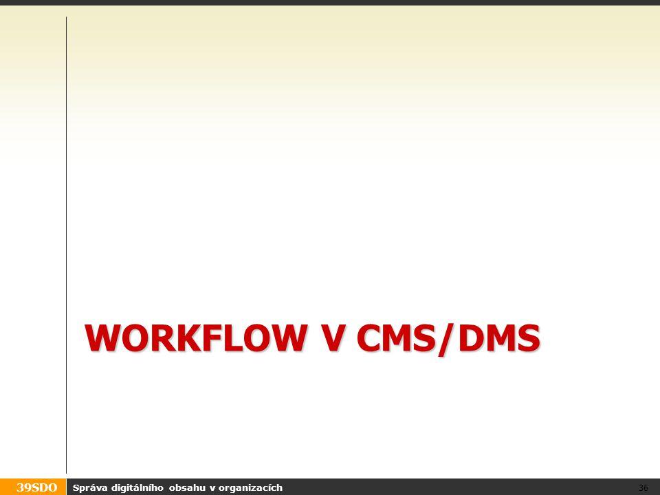 Workflow v CMS/DMS Správa digitálního obsahu v organizacích