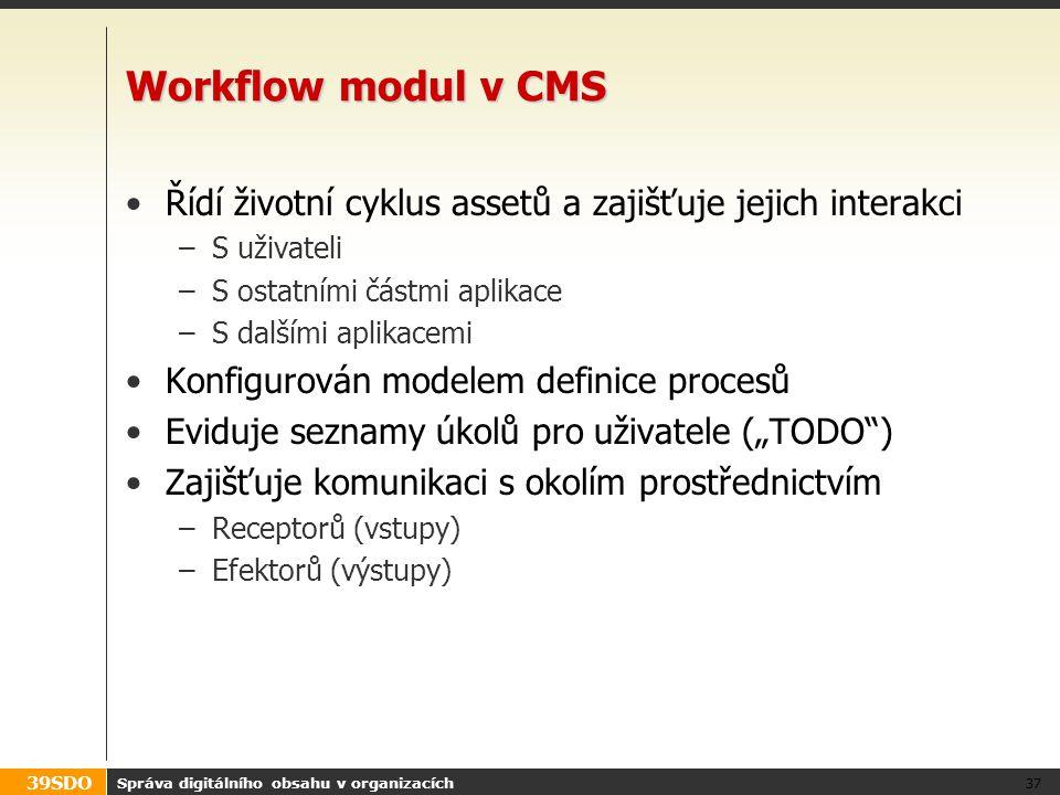 Workflow modul v CMS Řídí životní cyklus assetů a zajišťuje jejich interakci. S uživateli. S ostatními částmi aplikace.