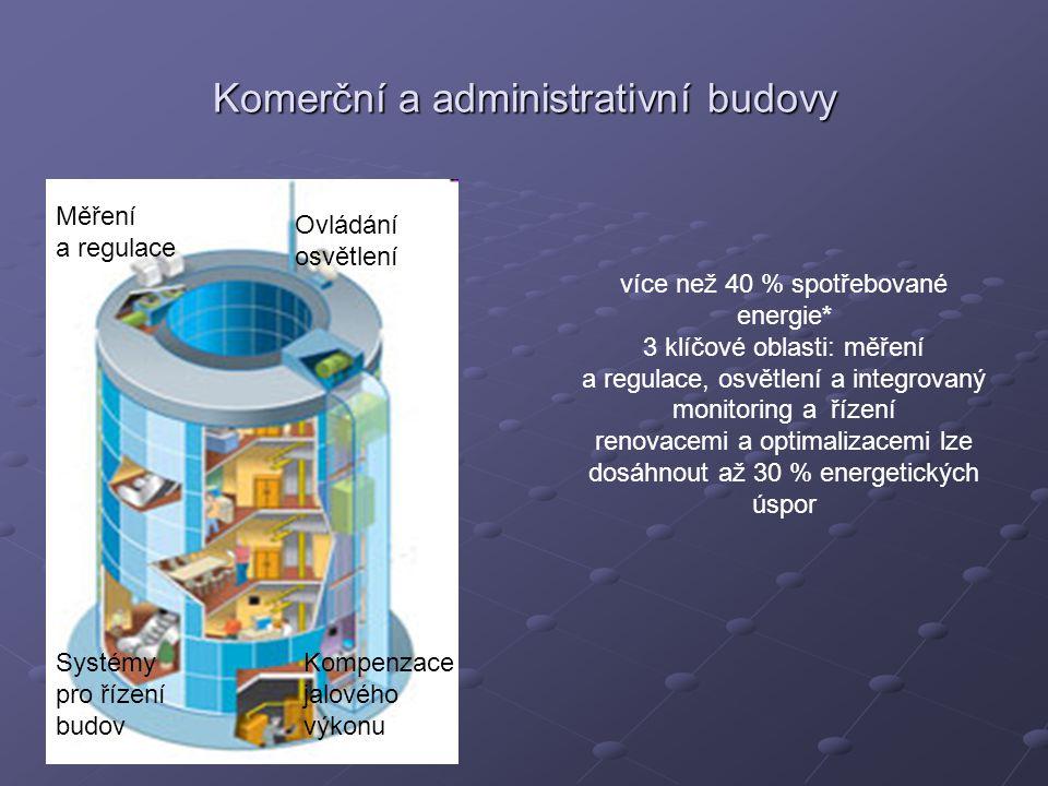 Komerční a administrativní budovy