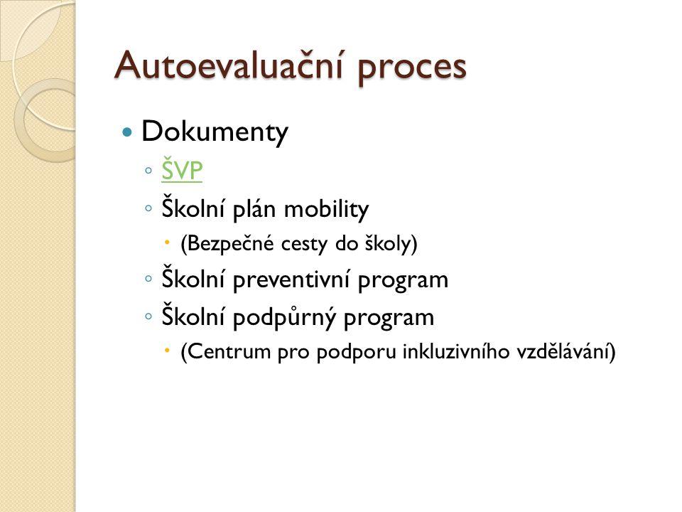 Autoevaluační proces Dokumenty ŠVP Školní plán mobility