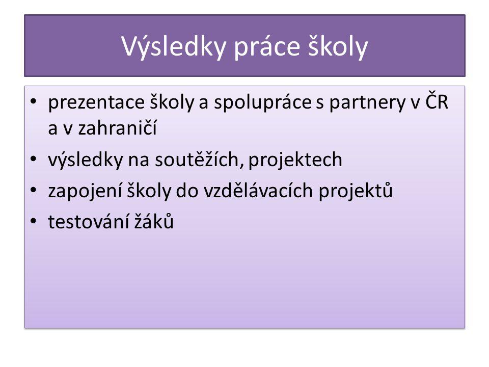 Výsledky práce školy prezentace školy a spolupráce s partnery v ČR a v zahraničí. výsledky na soutěžích, projektech.