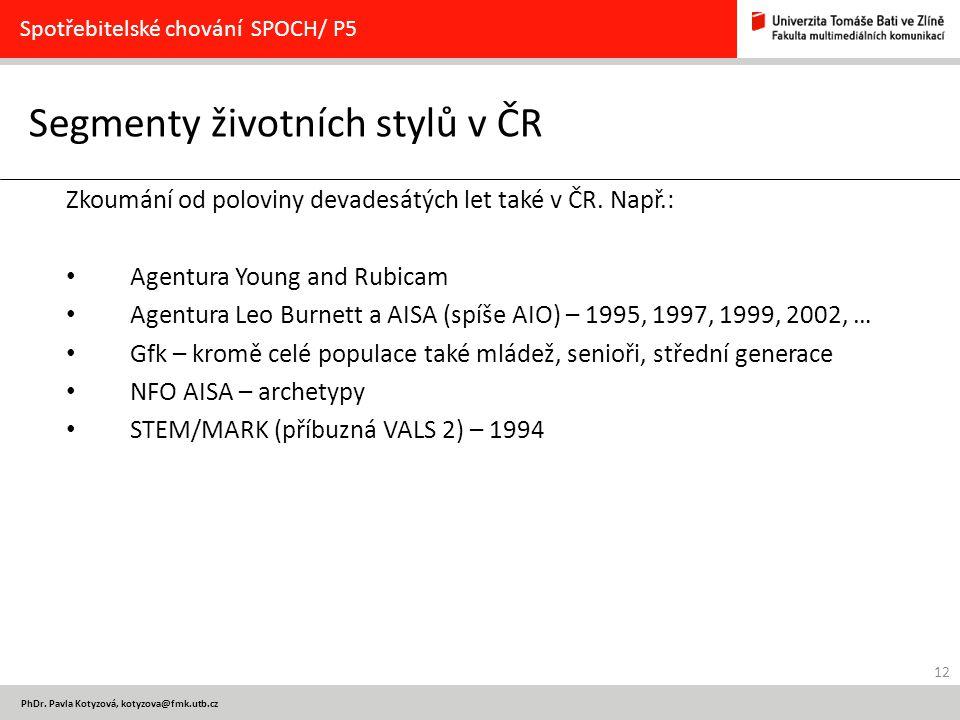 Segmenty životních stylů v ČR
