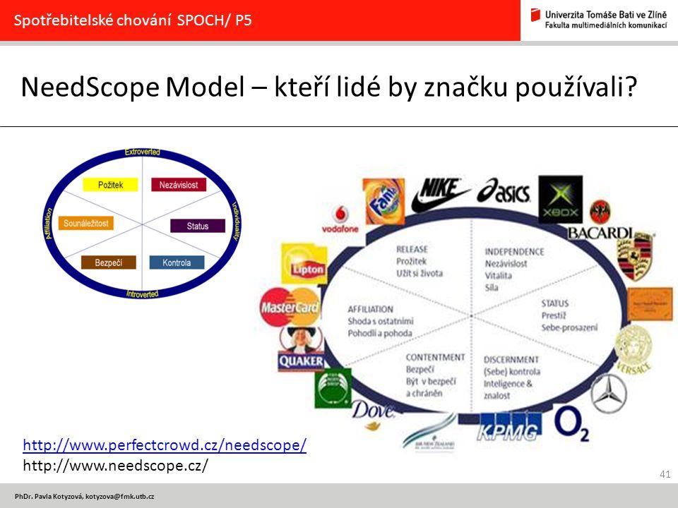 NeedScope Model – kteří lidé by značku používali