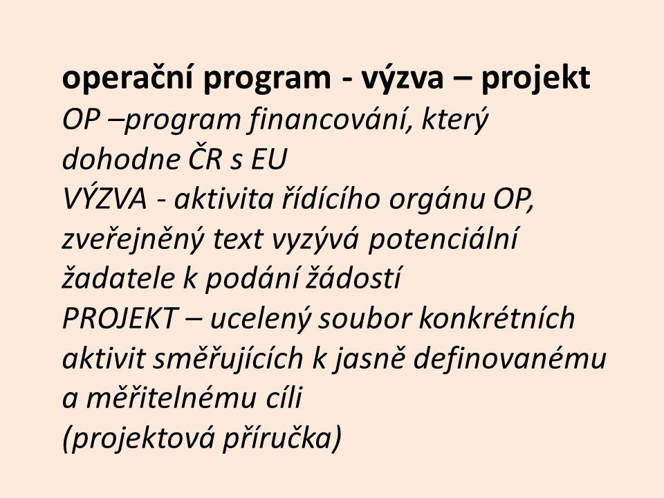 operační program - výzva – projekt