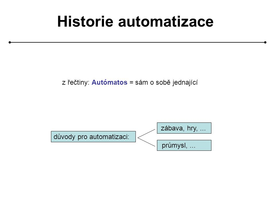 Historie automatizace