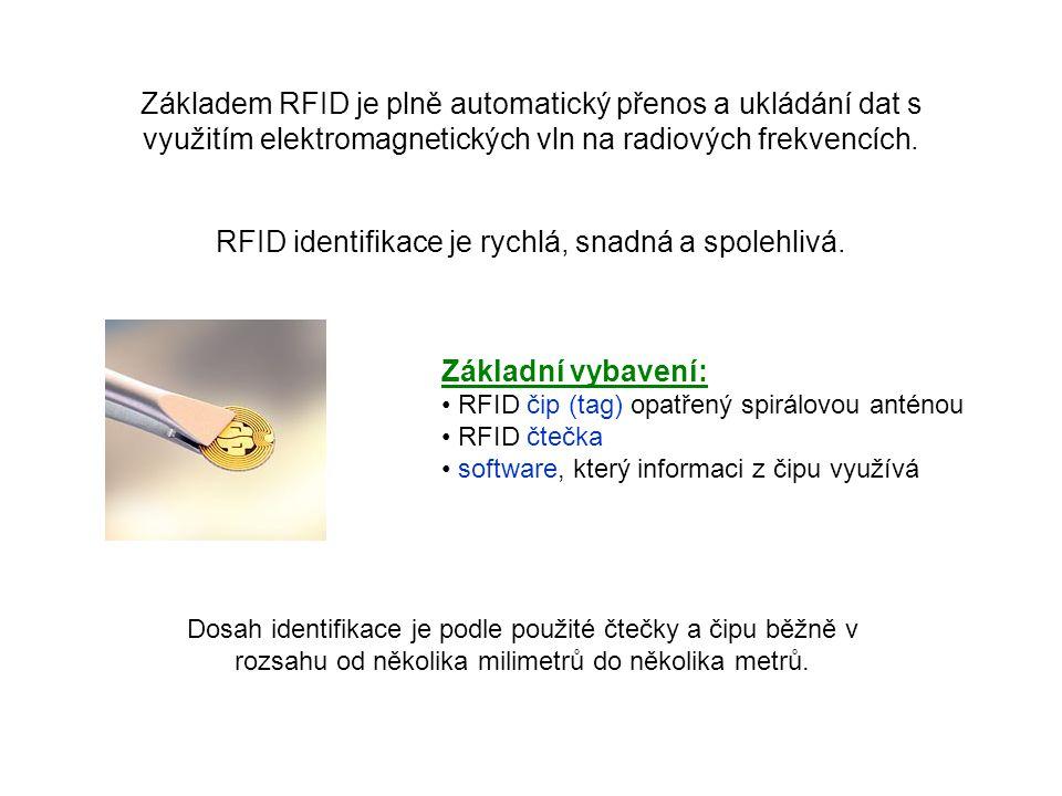 RFID identifikace je rychlá, snadná a spolehlivá.