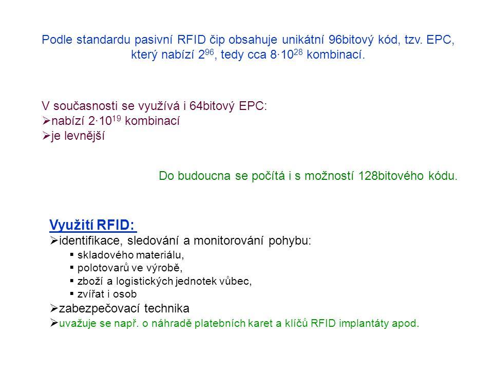Podle standardu pasivní RFID čip obsahuje unikátní 96bitový kód, tzv