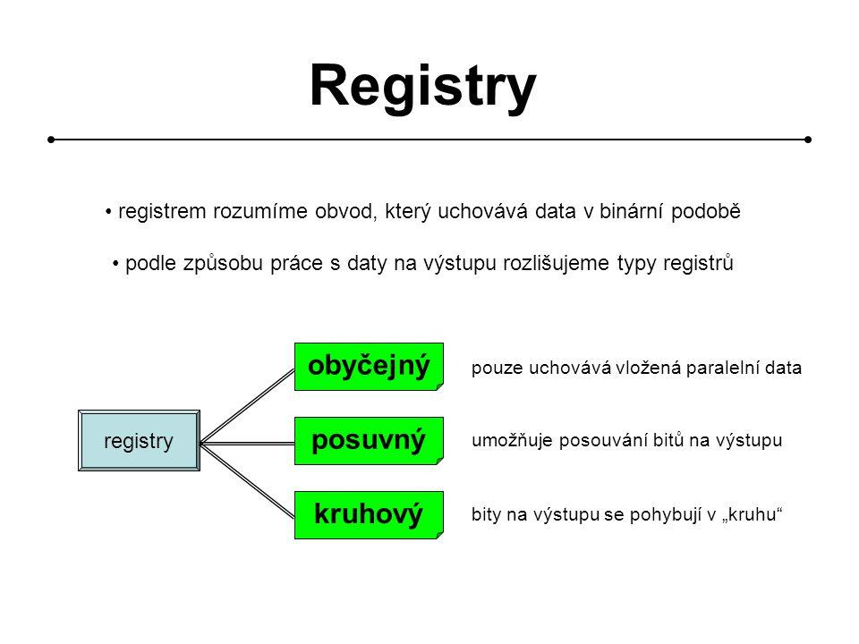 Registry obyčejný posuvný kruhový