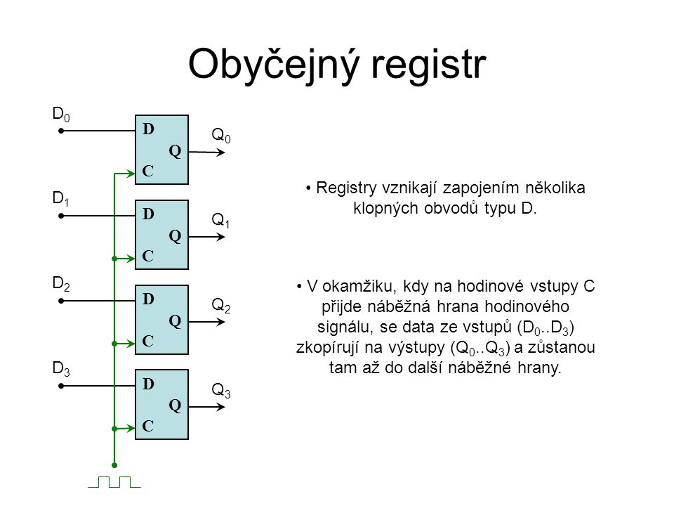 Registry vznikají zapojením několika klopných obvodů typu D.
