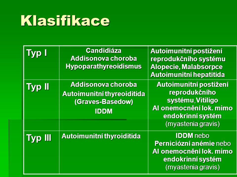 Klasifikace Typ I Typ II Typ III