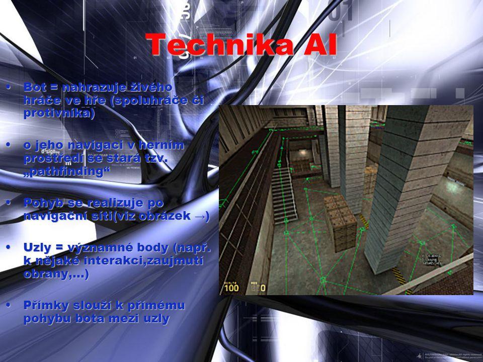 """Technika AI Bot = nahrazuje živého hráče ve hře (spoluhráče či protivníka) o jeho navigaci v herním prostředí se stará tzv. """"pathfinding"""