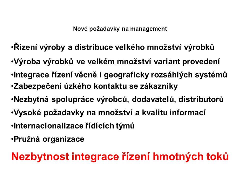 Nové požadavky na management Nezbytnost integrace řízení hmotných toků