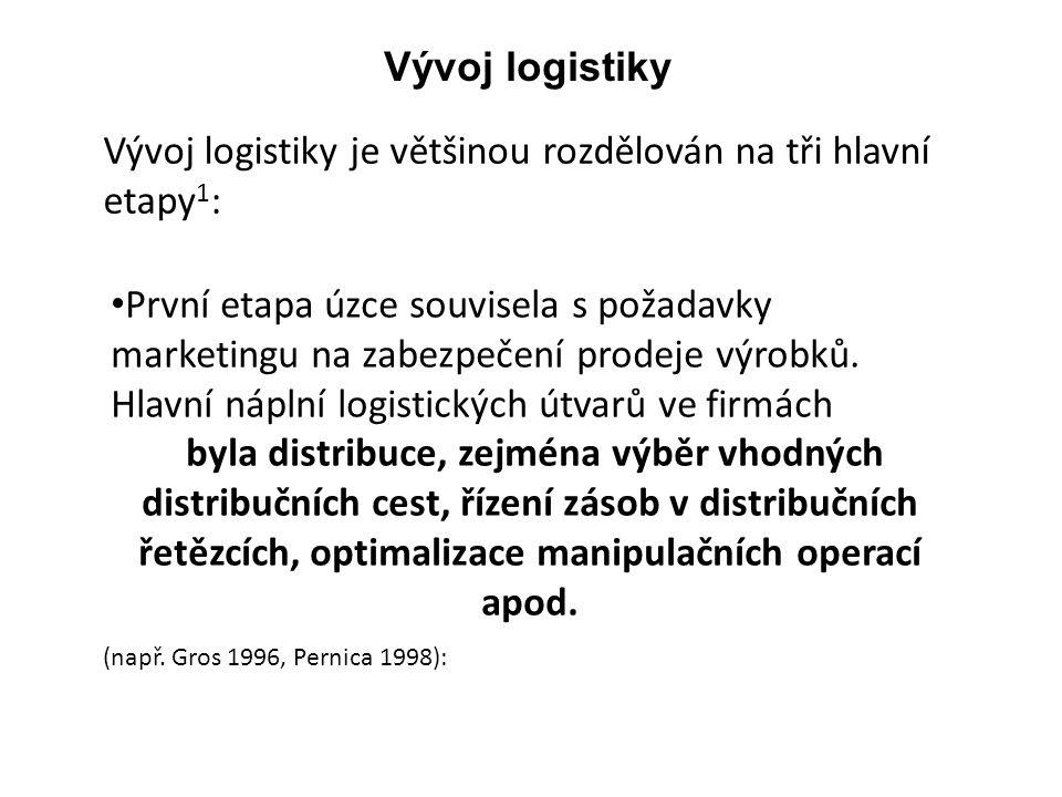 Vývoj logistiky je většinou rozdělován na tři hlavní etapy1:
