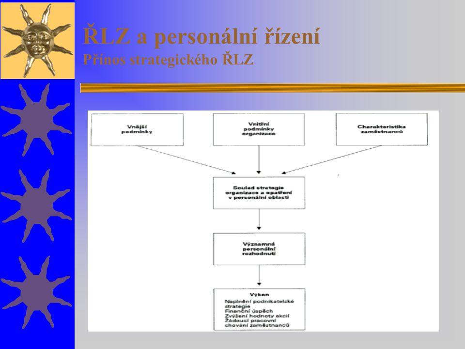 ŘLZ a personální řízení Přínos strategického ŘLZ