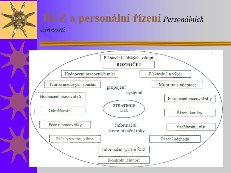 ŘLZ a personální řízení Personálních činností
