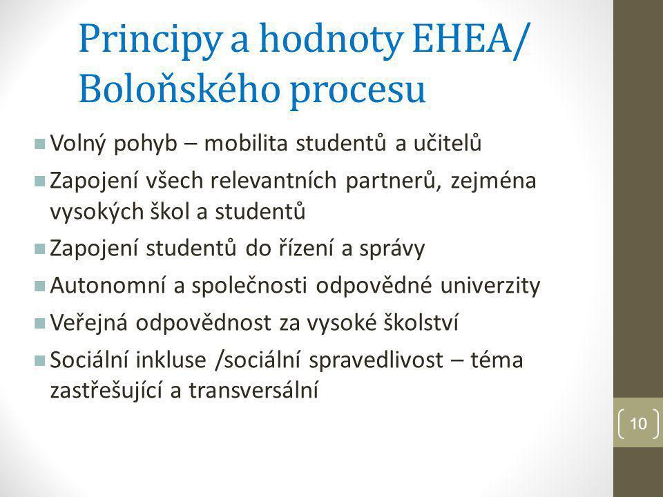 Principy a hodnoty EHEA/ Boloňského procesu