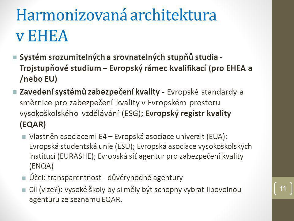 Harmonizovaná architektura v EHEA