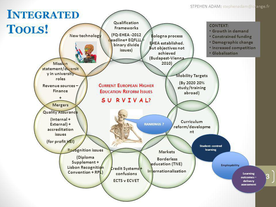 Integrated Tools! 13 Current European Higher Education Reform Issues
