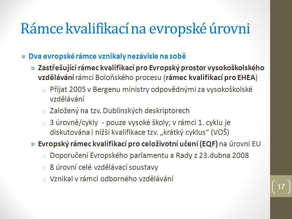 Rámce kvalifikací na evropské úrovni
