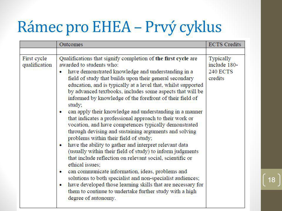 Rámec pro EHEA – Prvý cyklus