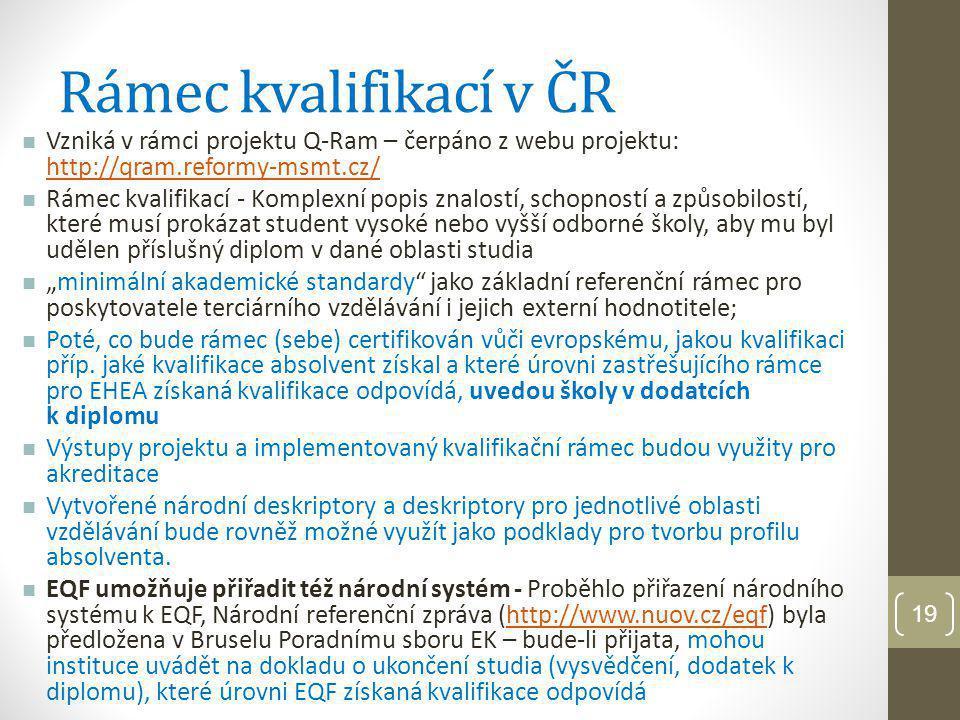 Rámec kvalifikací v ČR Vzniká v rámci projektu Q-Ram – čerpáno z webu projektu: http://qram.reformy-msmt.cz/