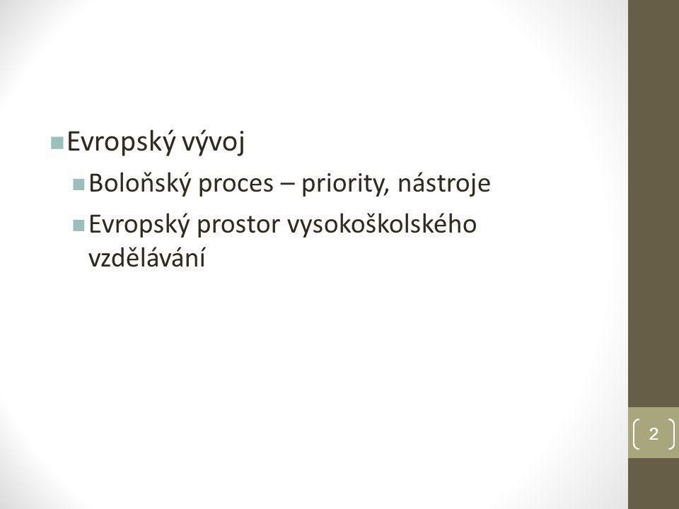Evropský vývoj Boloňský proces – priority, nástroje